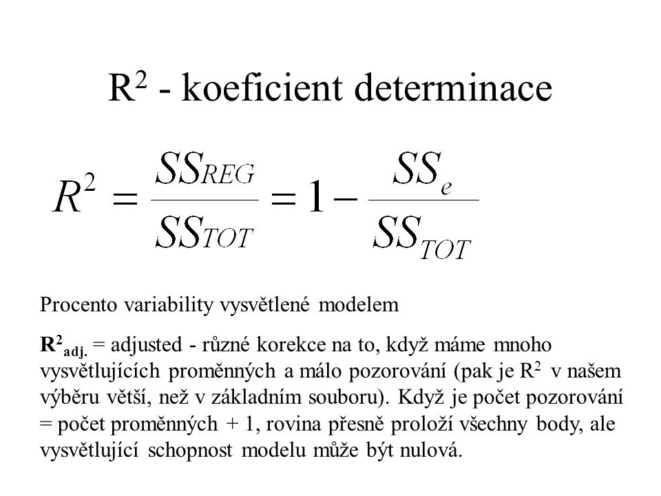 R2 - koeficient determinace