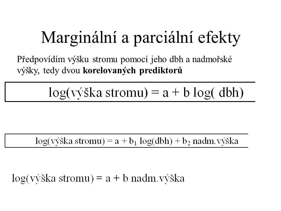 Marginální a parciální efekty