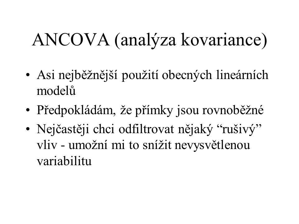 ANCOVA (analýza kovariance)