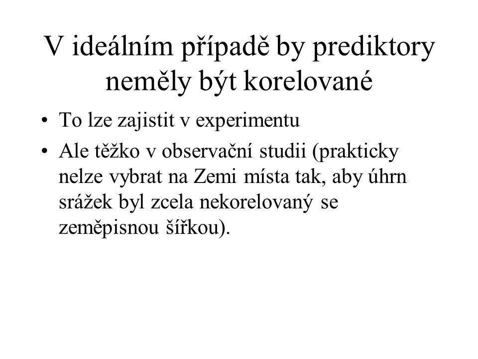 V ideálním případě by prediktory neměly být korelované