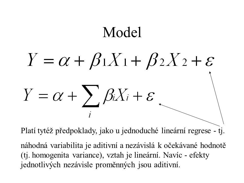 Model Platí tytéž předpoklady, jako u jednoduché lineární regrese - tj.