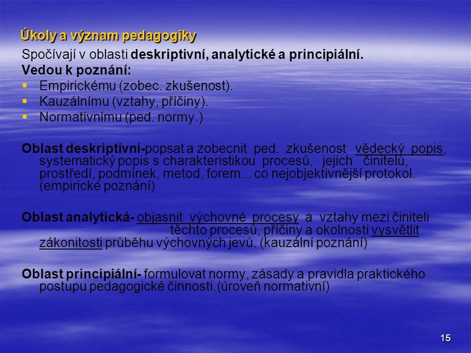 Úkoly a význam pedagogiky