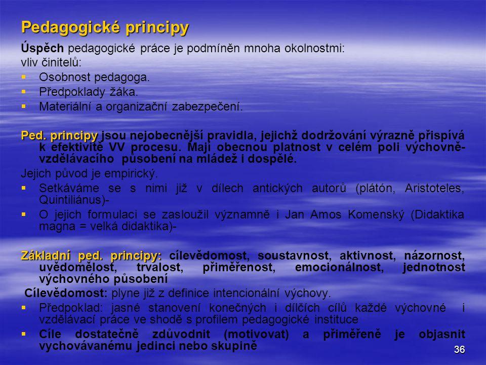 Pedagogické principy Úspěch pedagogické práce je podmíněn mnoha okolnostmi: vliv činitelů: Osobnost pedagoga.