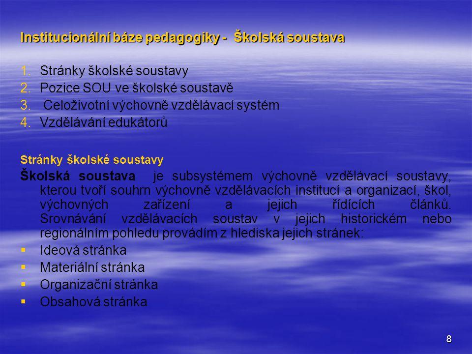 Institucionální báze pedagogiky - Školská soustava