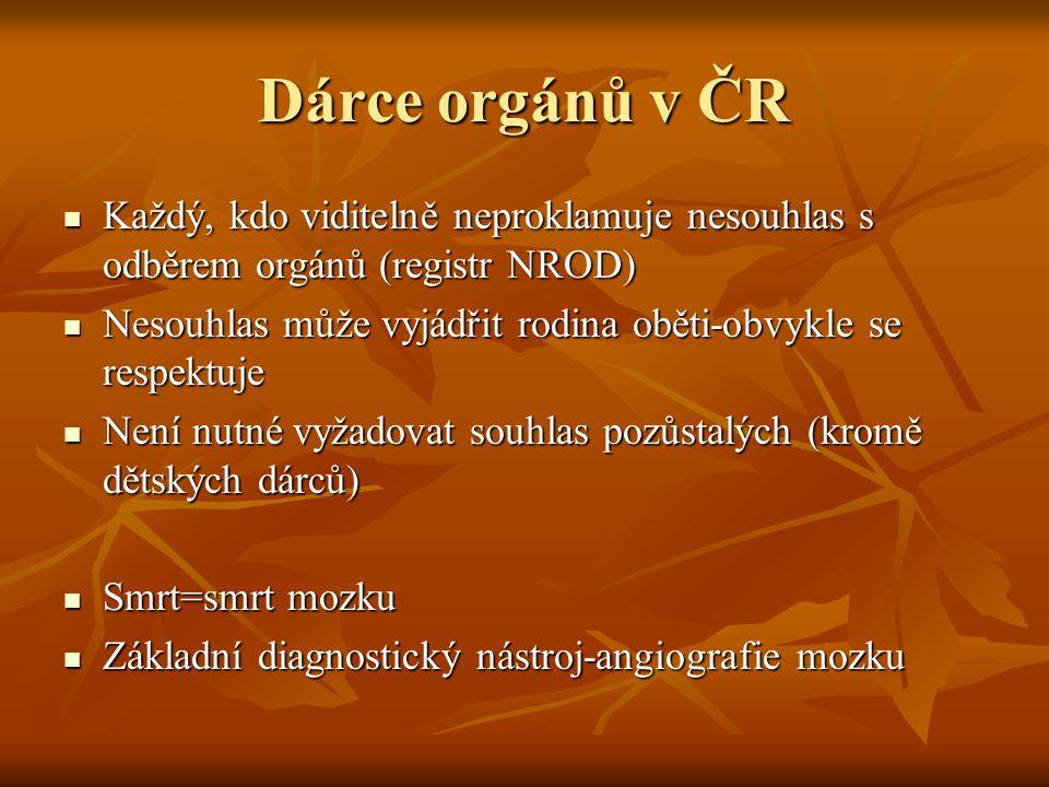 Dárce orgánů v ČR Každý, kdo viditelně neproklamuje nesouhlas s odběrem orgánů (registr NROD)
