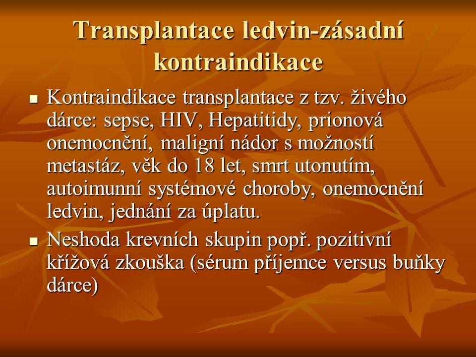 Transplantace ledvin-zásadní kontraindikace