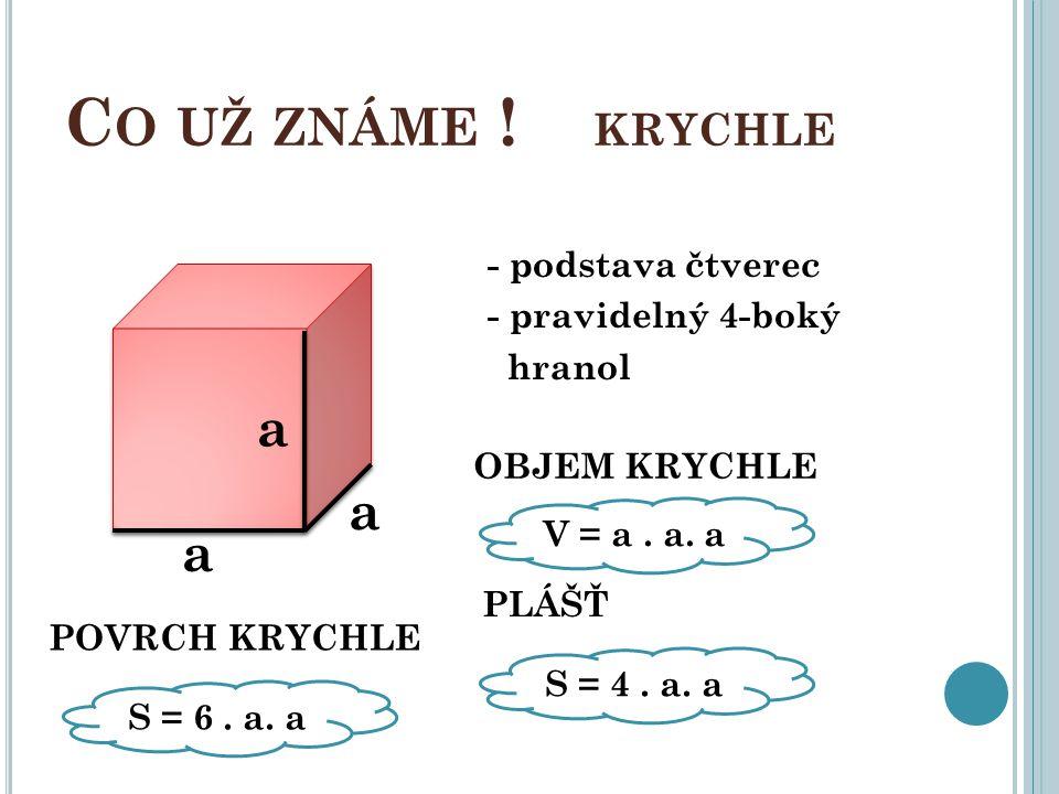 Co už známe ! KRYCHLE - podstava čtverec - pravidelný 4-boký hranol a. OBJEM KRYCHLE. a. V = a . a. a.