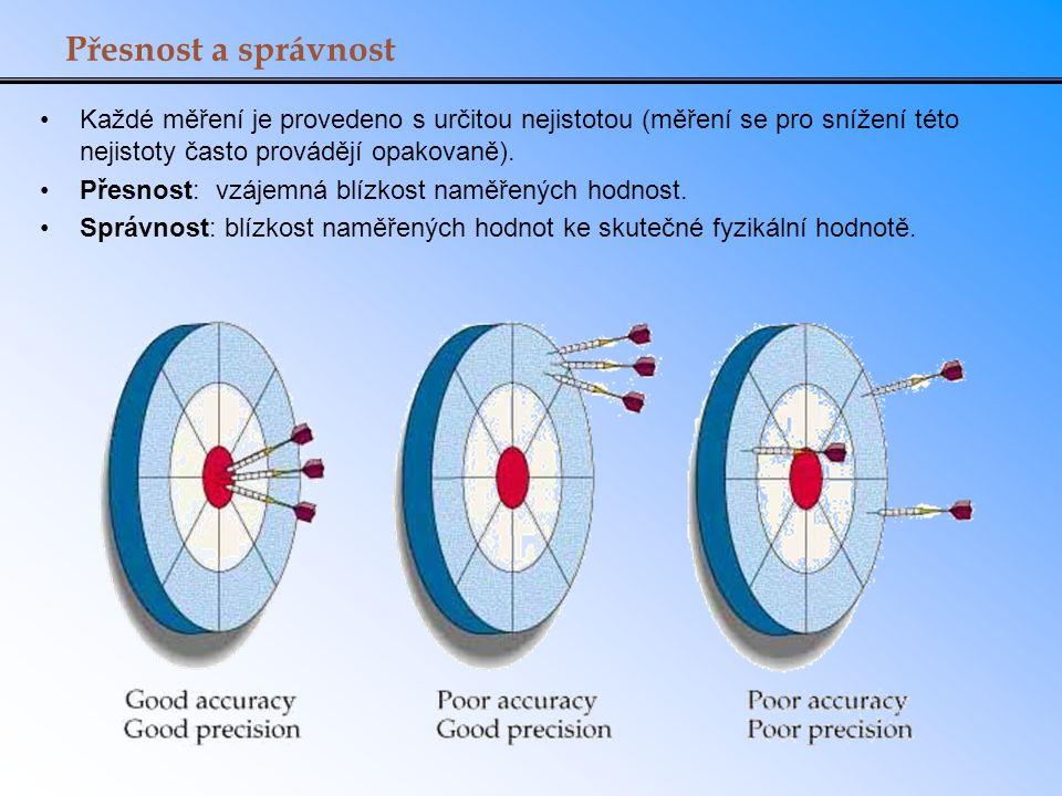 Přesnost a správnost Každé měření je provedeno s určitou nejistotou (měření se pro snížení této nejistoty často provádějí opakovaně).