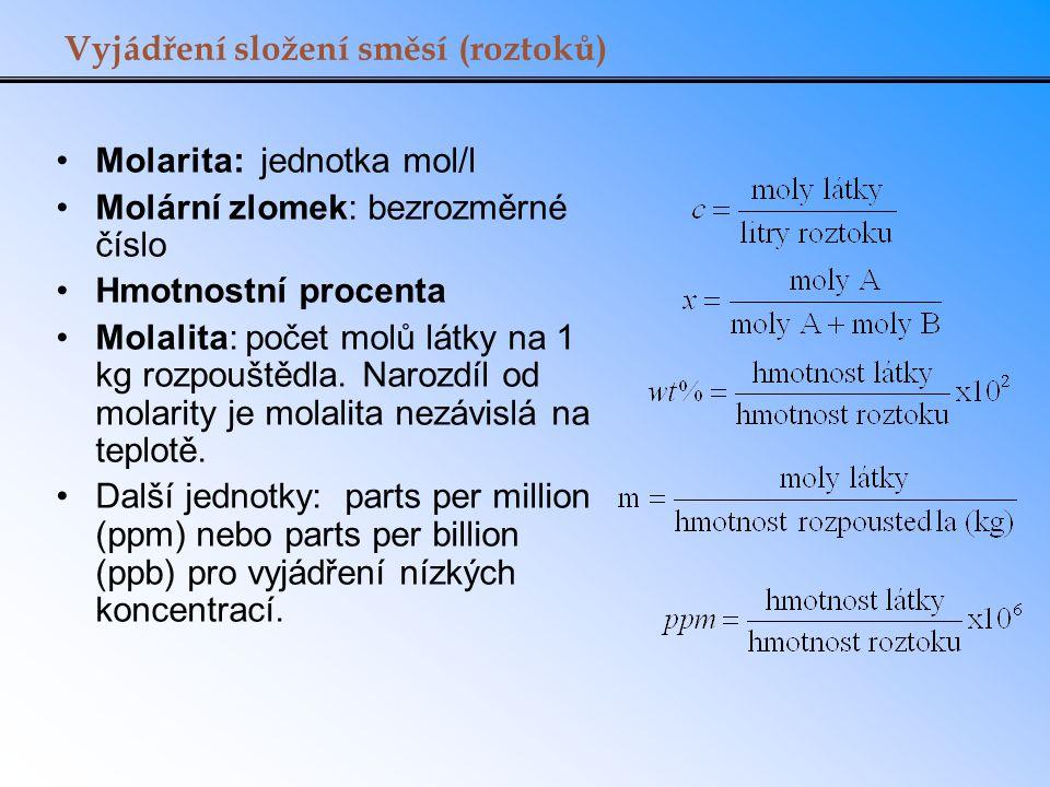 Vyjádření složení směsí (roztoků)