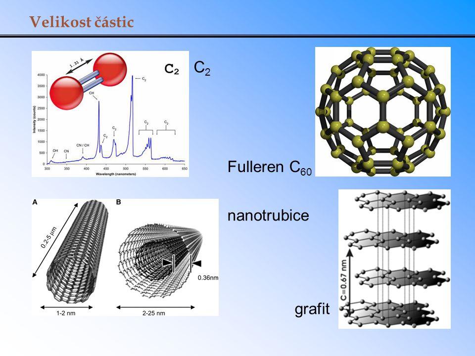Velikost částic C2 Fulleren C60 nanotrubice grafit 8