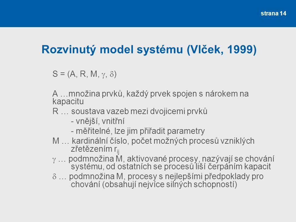 Rozvinutý model systému (Vlček, 1999)