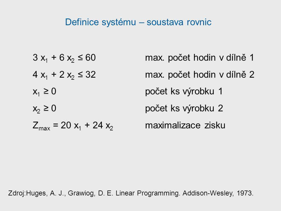 Definice systému – soustava rovnic
