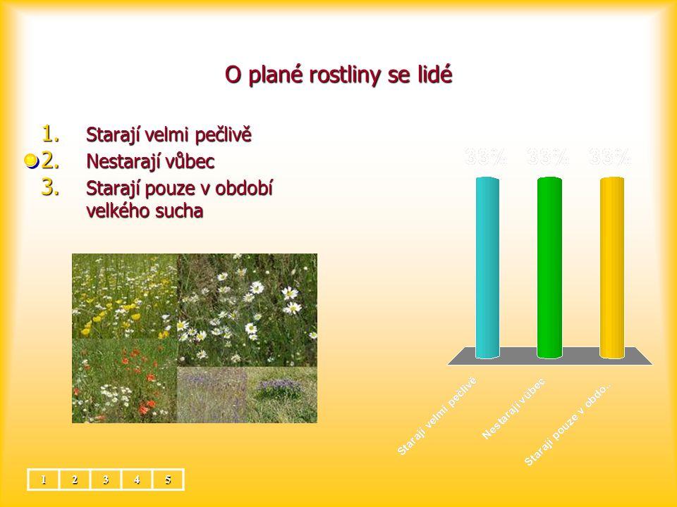 O plané rostliny se lidé
