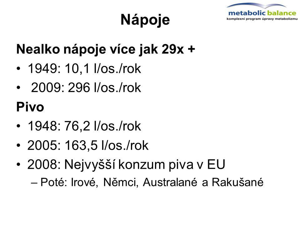 Nápoje Nealko nápoje více jak 29x + 1949: 10,1 l/os./rok