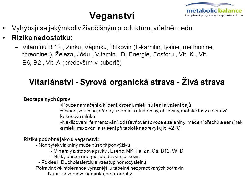 Vitariánství - Syrová organická strava - Živá strava