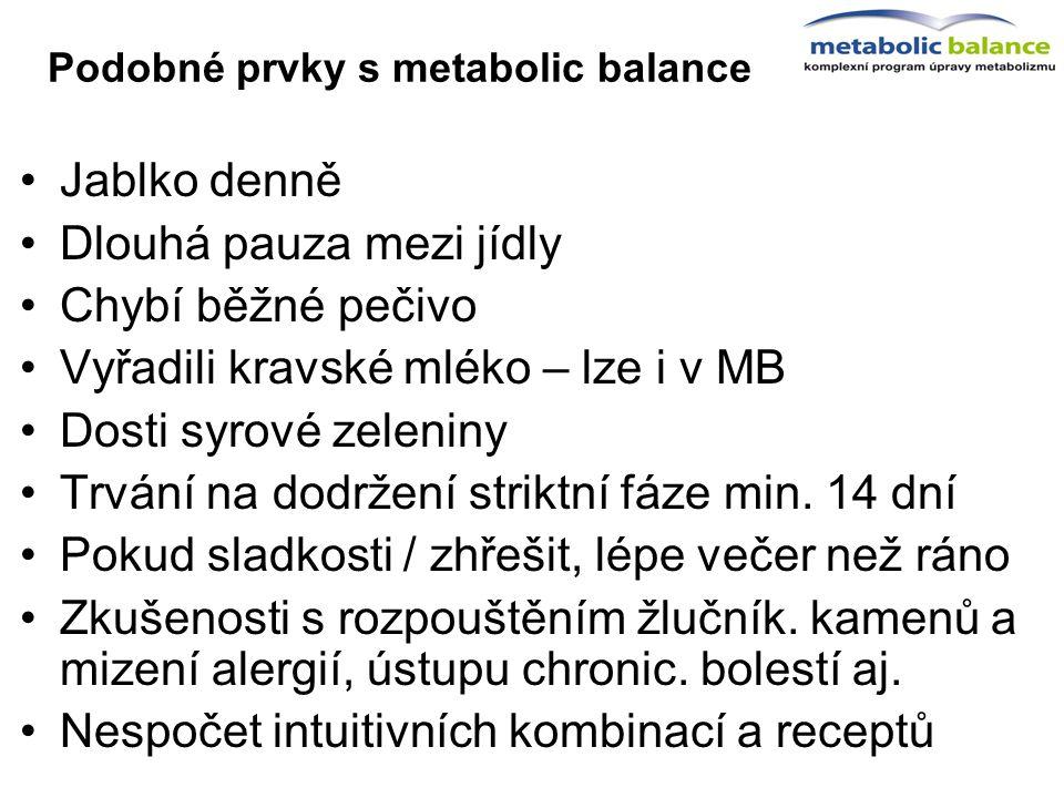 Podobné prvky s metabolic balance