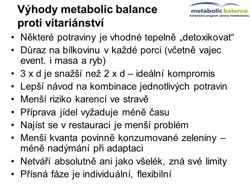 Výhody metabolic balance proti vitariánství