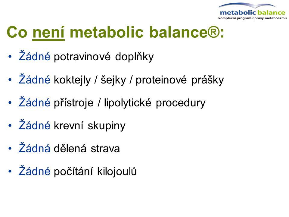 Co není metabolic balance®: