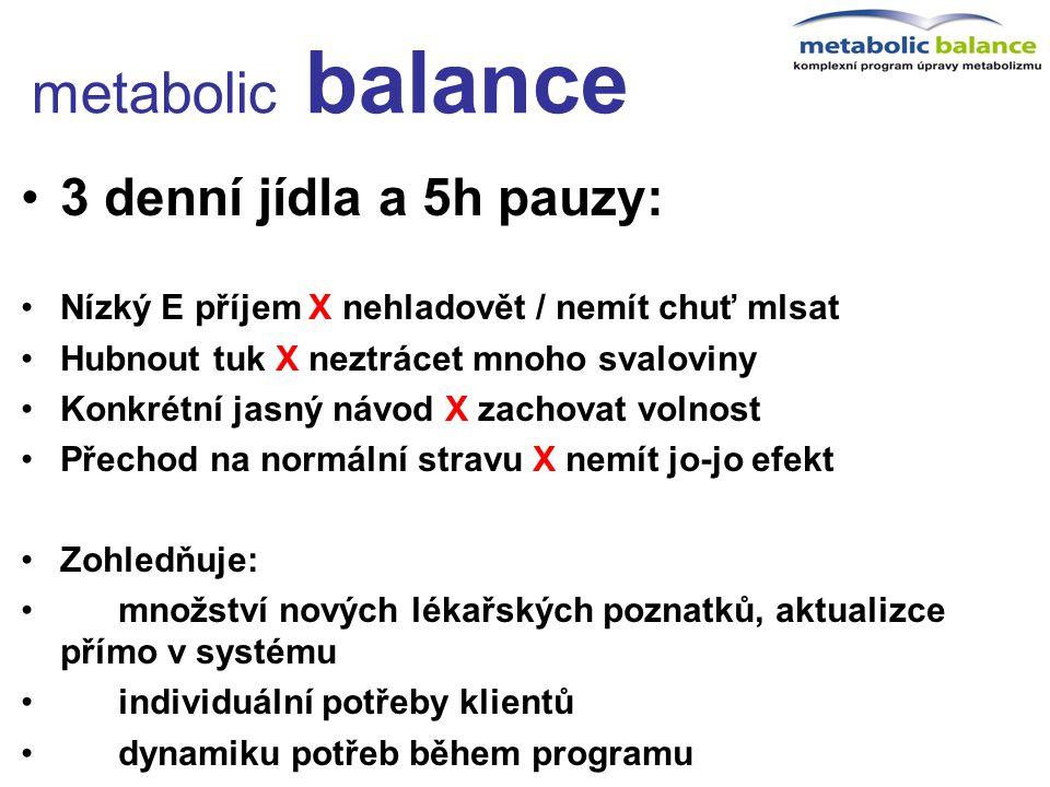 metabolic balance 3 denní jídla a 5h pauzy:
