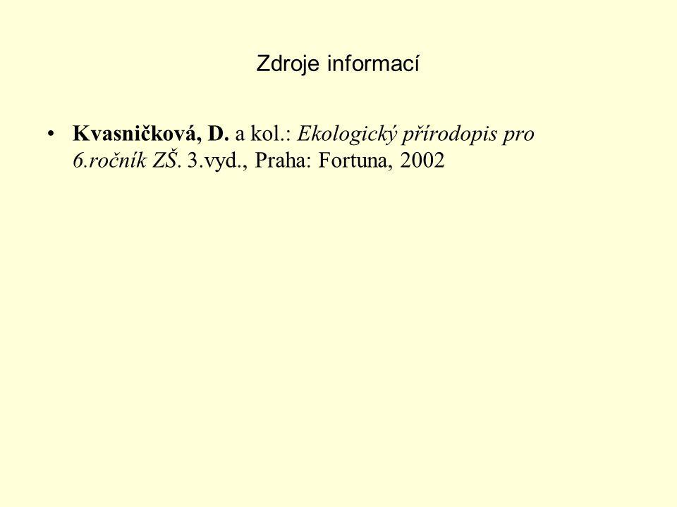Zdroje informací Kvasničková, D. a kol.: Ekologický přírodopis pro 6.ročník ZŠ.