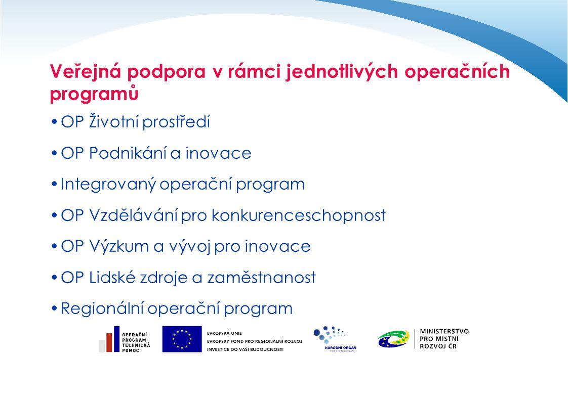 Veřejná podpora v rámci jednotlivých operačních programů