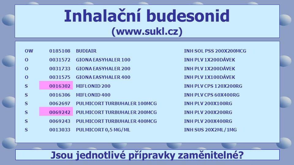 Inhalační budesonid (www.sukl.cz)