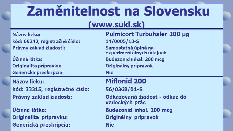 Zaměnitelnost na Slovensku (www.sukl.sk)