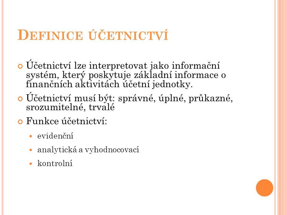Definice účetnictví