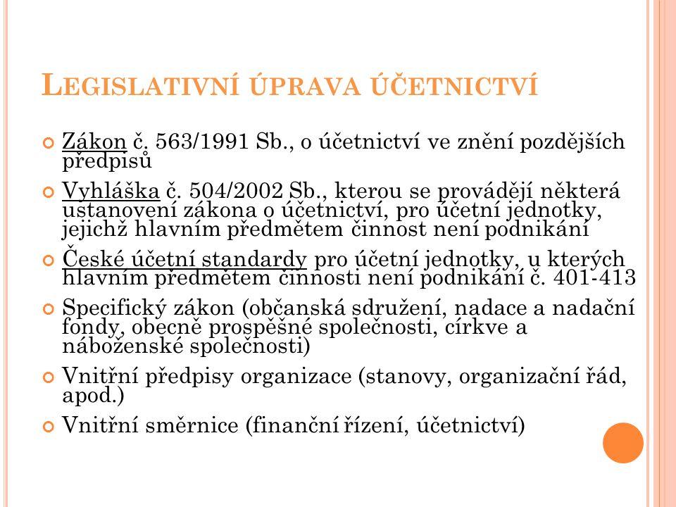Legislativní úprava účetnictví