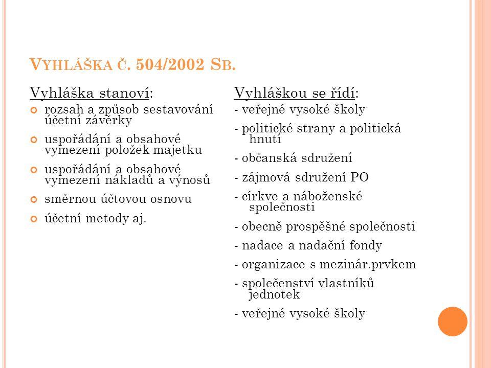 Vyhláška č. 504/2002 Sb. Vyhláška stanoví: Vyhláškou se řídí: