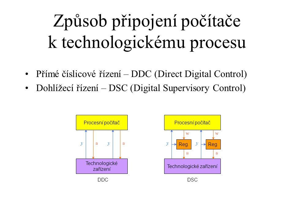 Způsob připojení počítače k technologickému procesu