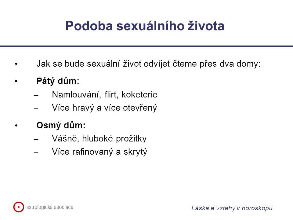 Podoba sexuálního života