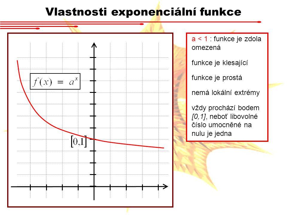 Vlastnosti exponenciální funkce