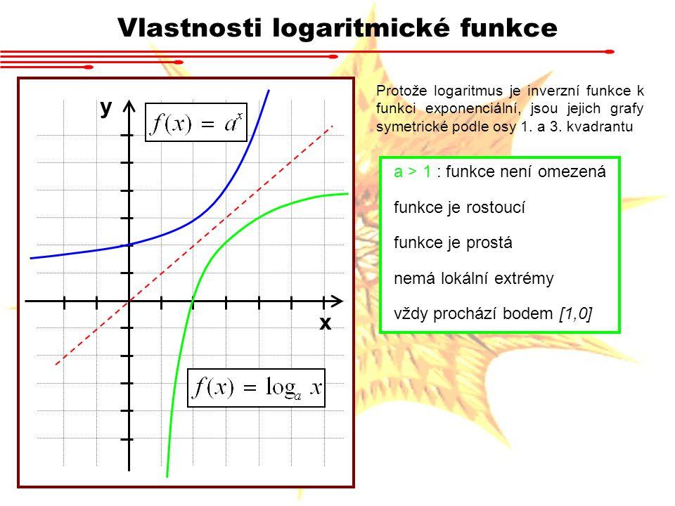 Vlastnosti logaritmické funkce