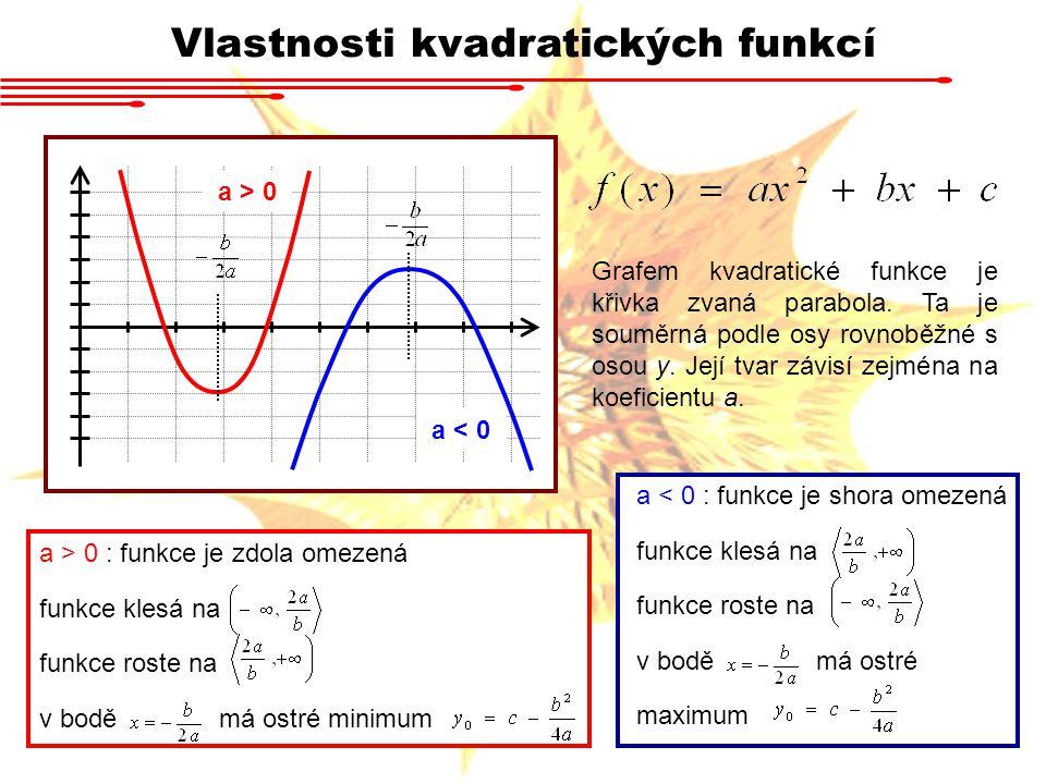 Vlastnosti kvadratických funkcí