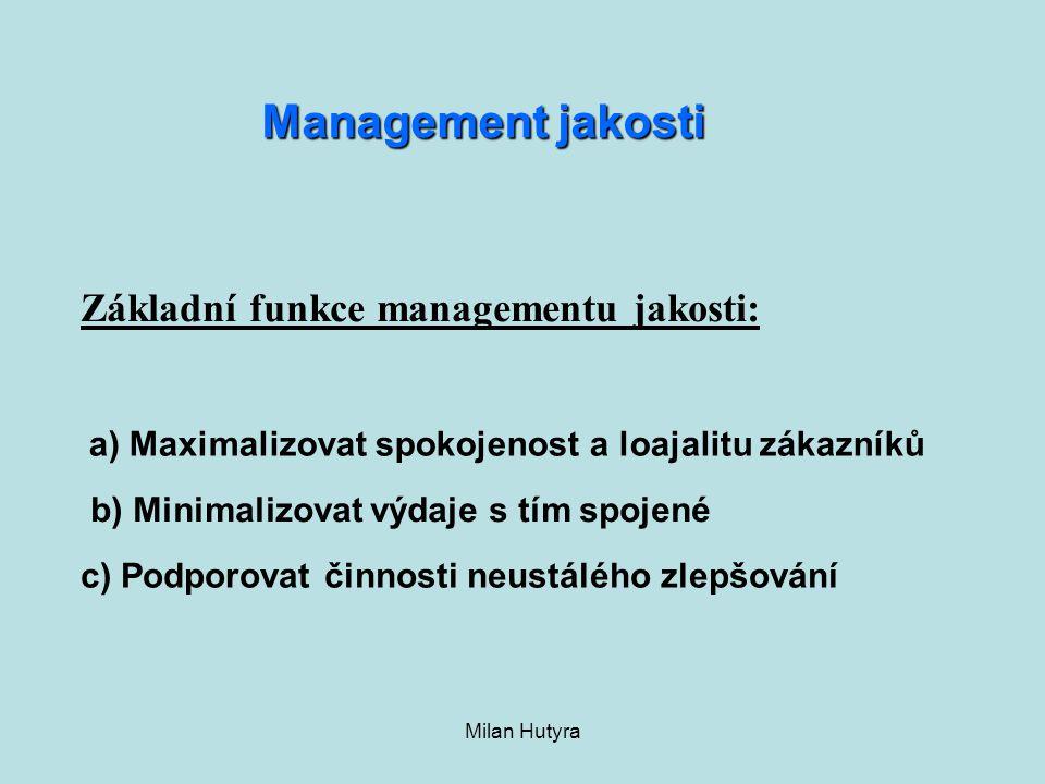 Management jakosti Základní funkce managementu jakosti: