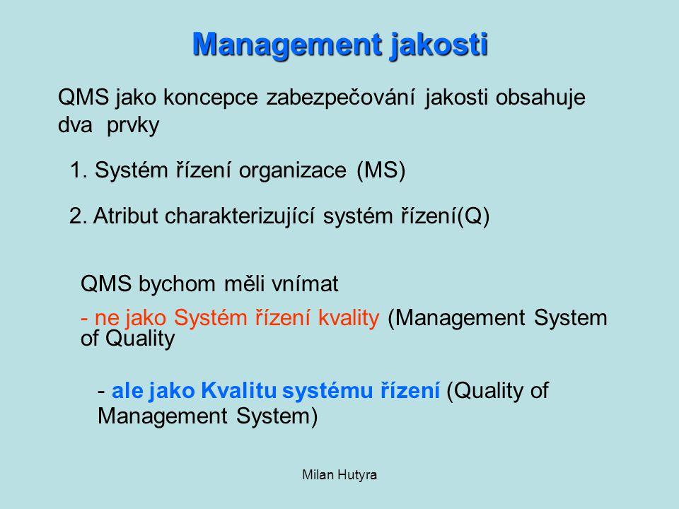 Management jakosti QMS jako koncepce zabezpečování jakosti obsahuje dva prvky. Systém řízení organizace (MS)