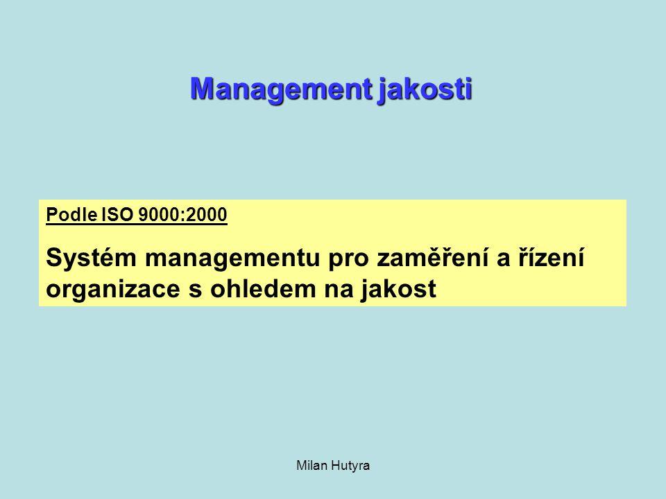 Management jakosti Podle ISO 9000:2000. Systém managementu pro zaměření a řízení organizace s ohledem na jakost.