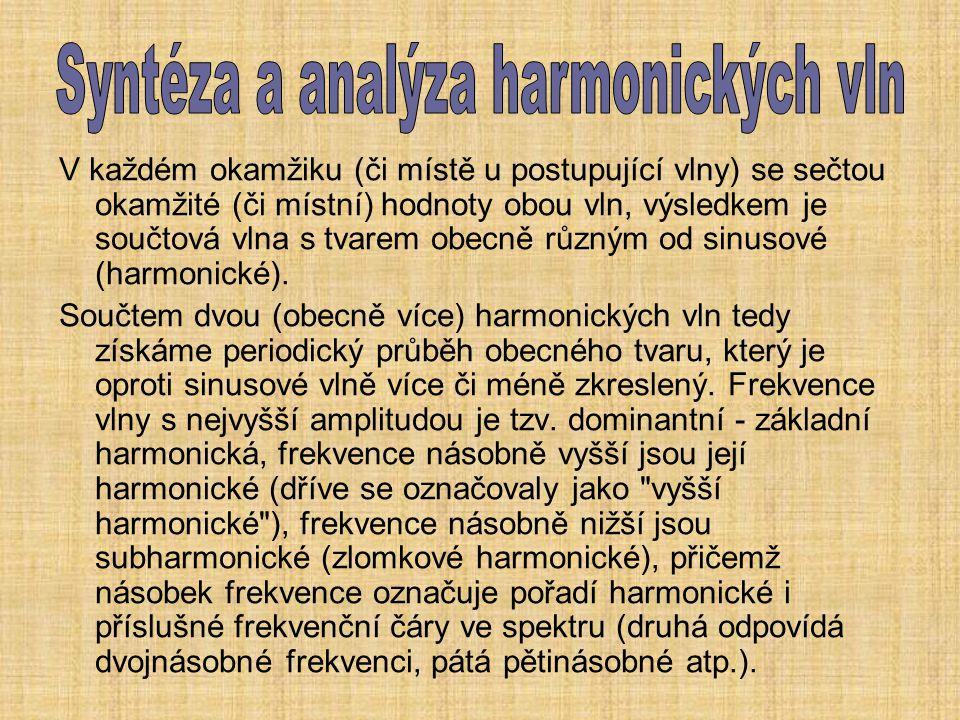 Syntéza a analýza harmonických vln