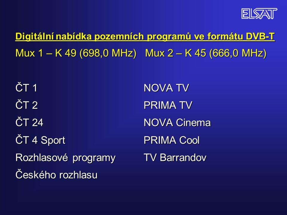 Digitální nabídka pozemních programů ve formátu DVB-T Mux 1 – K 49 (698,0 MHz) Mux 2 – K 45 (666,0 MHz) ČT 1 NOVA TV ČT 2 PRIMA TV ČT 24 NOVA Cinema ČT 4 Sport PRIMA Cool Rozhlasové programy TV Barrandov Českého rozhlasu