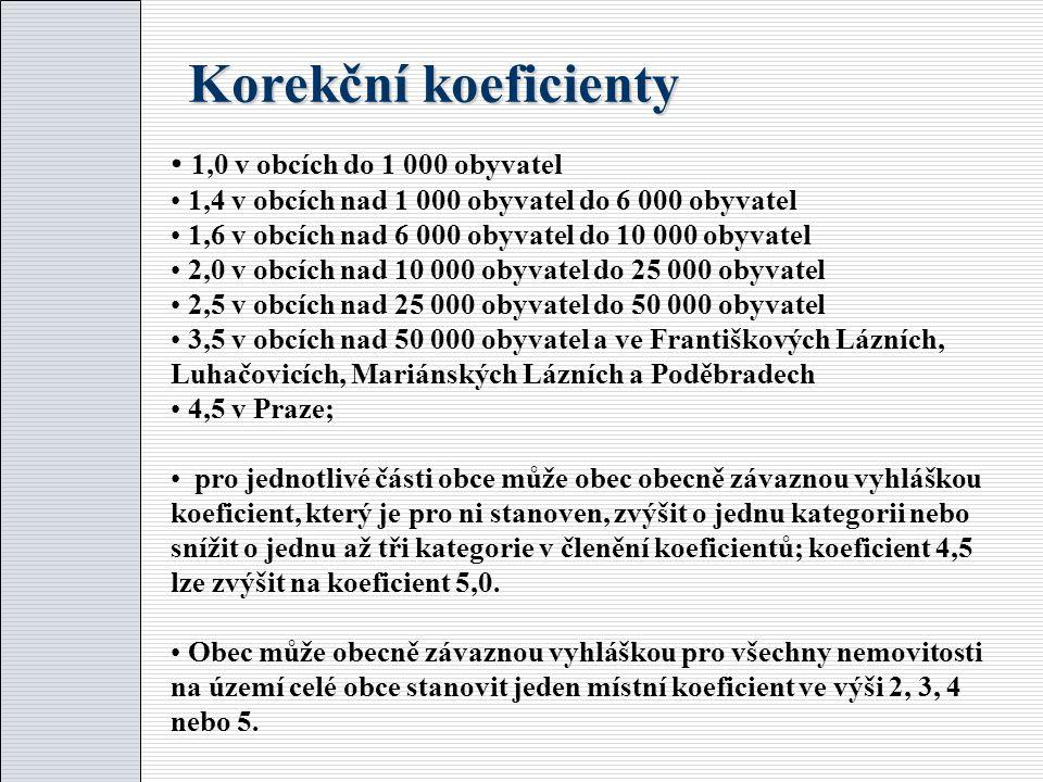 Korekční koeficienty 1,0 v obcích do 1 000 obyvatel