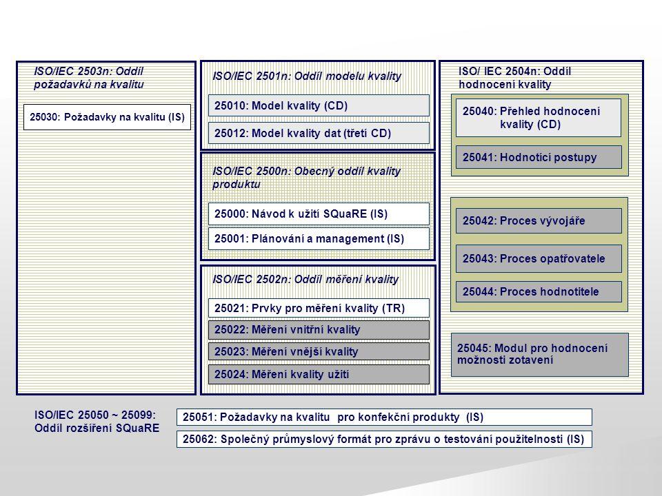 ISO/IEC 2503n: Oddíl požadavků na kvalitu