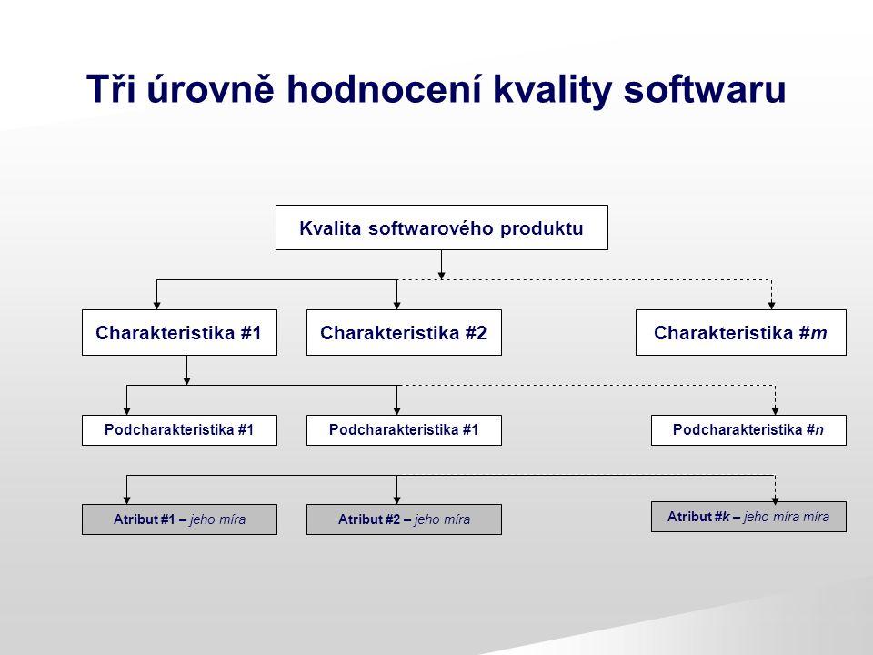 Tři úrovně hodnocení kvality softwaru