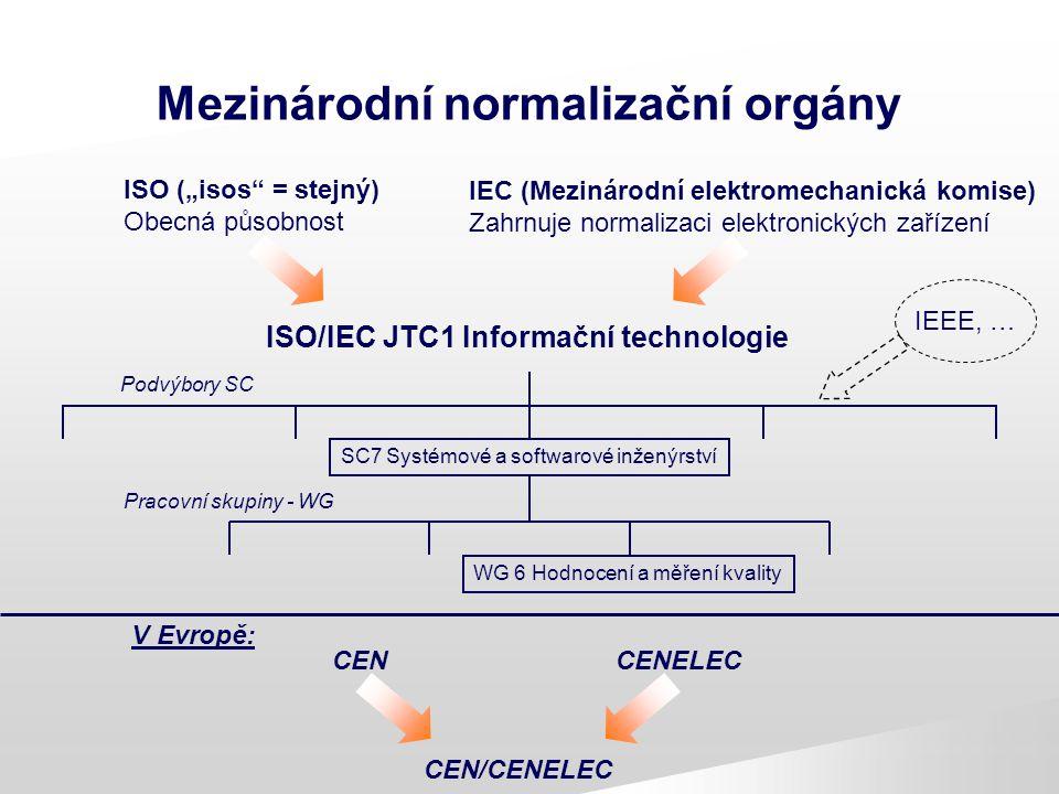 Mezinárodní normalizační orgány