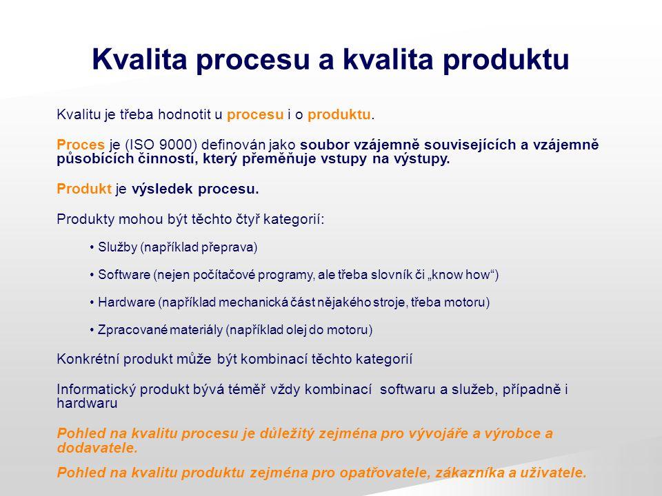 Kvalita procesu a kvalita produktu
