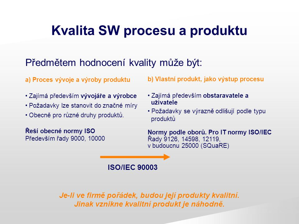 Kvalita SW procesu a produktu