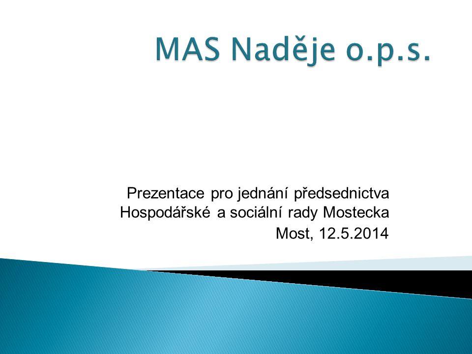 MAS Naděje o.p.s. Prezentace pro jednání předsednictva Hospodářské a sociální rady Mostecka.