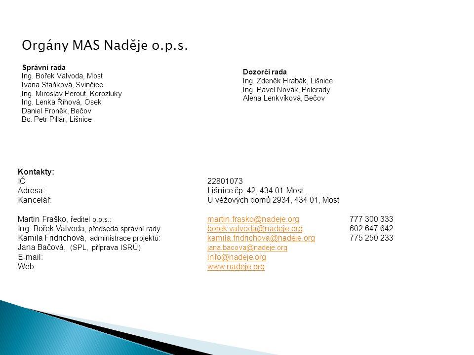 Orgány MAS Naděje o.p.s. Kontakty: IČ 22801073