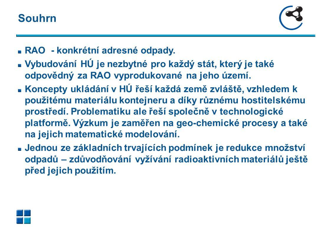 Poděkování Centrum výzkumu Řež, s.r.o.