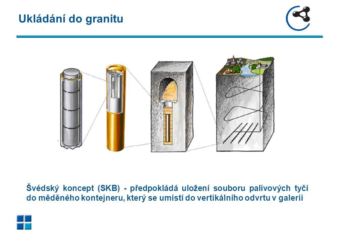 Kontejner - řez Detail sestavy obalového souboru - švédský a finský koncept spotřebované palivo v měděném kontejneru.